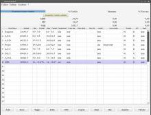 gestion de la structure de mission d'architecture Médicis mac et pc